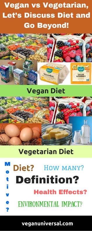 Pinterest Pin: Vegan vs Vegetarian