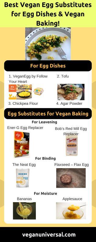 Best Vegan Egg Substitutes for Egg Dishes and Vegan Baking