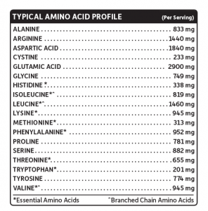 Amino Acid Profile for Garden of Life Raw Meal