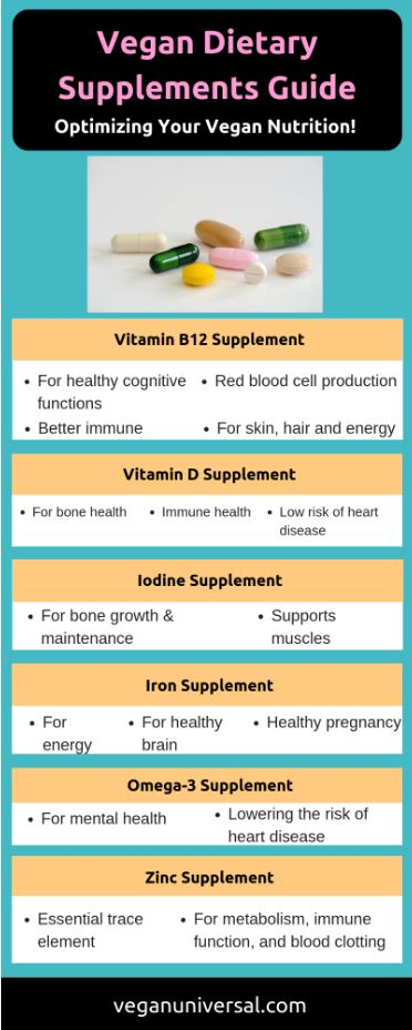 Pinterest Pin: Vegan Dietary Supplements Guide—Optimizing Your Vegan Nutrition!