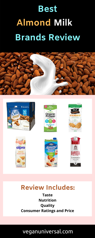 Pinterest Pin Best Almond Milk Brands Review